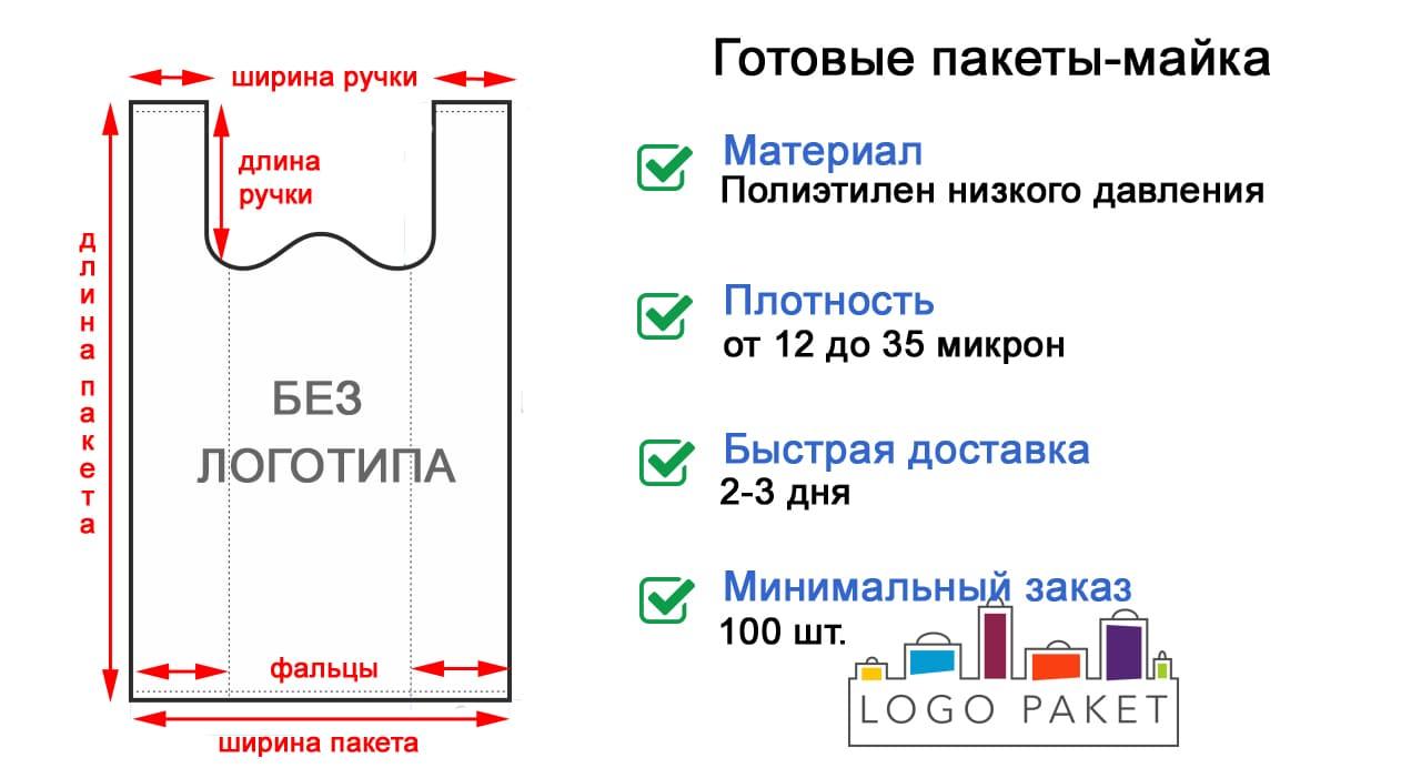 Готовые пакет-майка инфографика