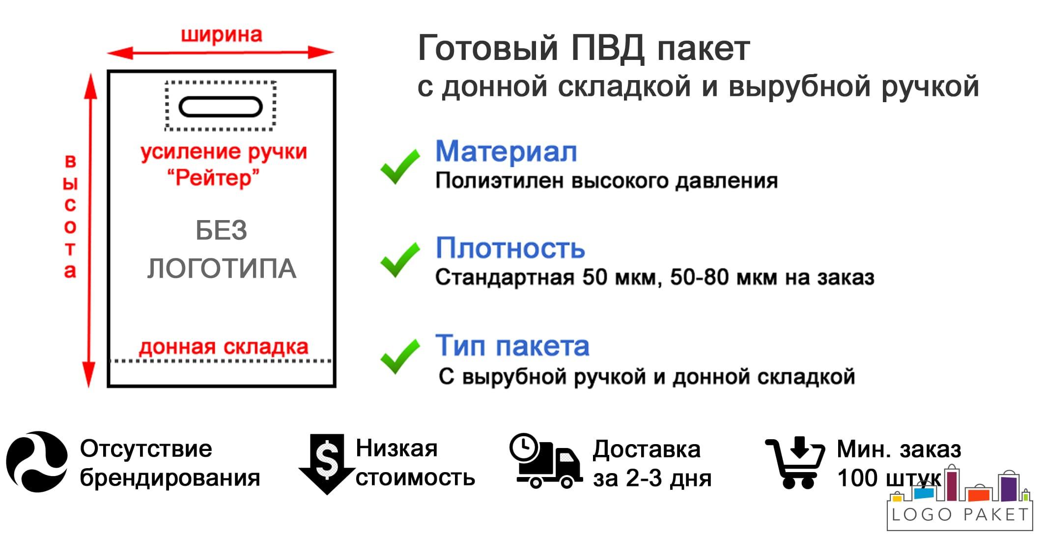 Готовый ПВД пакет инфографика