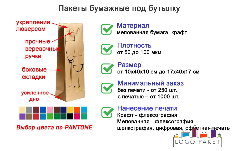 Пакеты под бутылку инфографика
