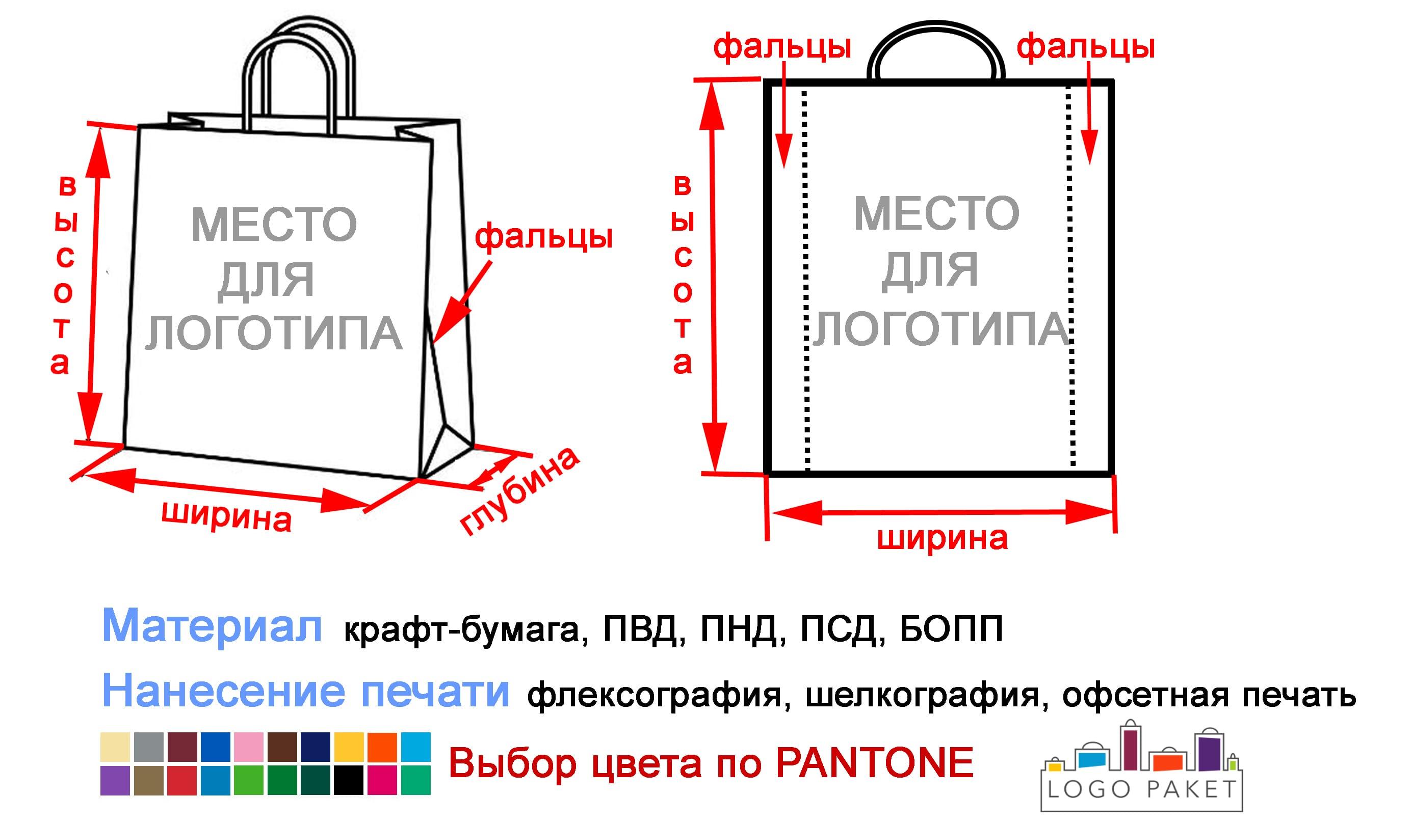 Пакеты с боковой складкой инфографика