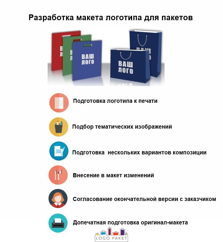 Инфографика разработка макета логотипа для пакетов