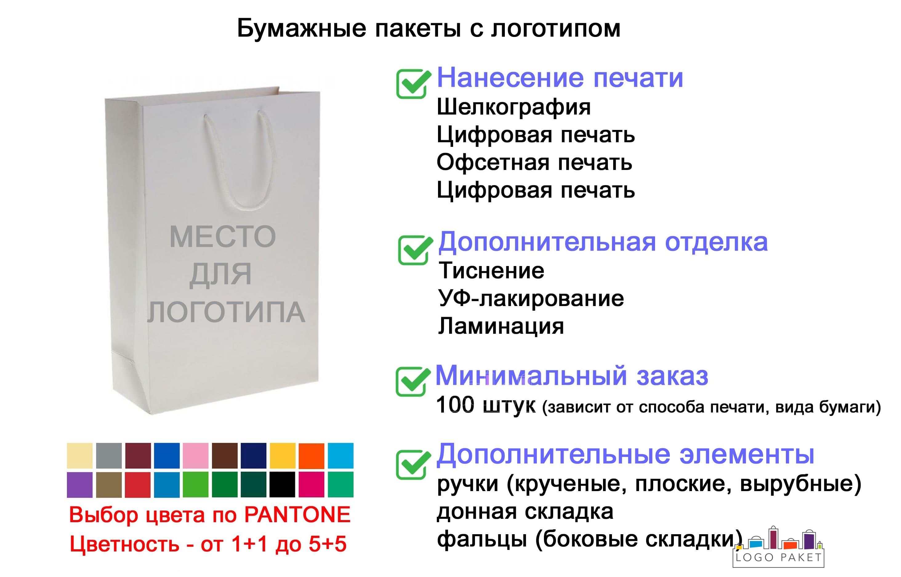 Бумажные пакеты с логотипом инфографика