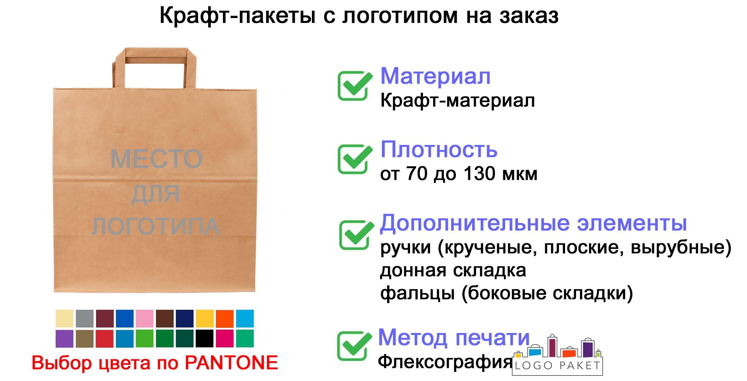 Крафт-пакеты с логотипом инфографика