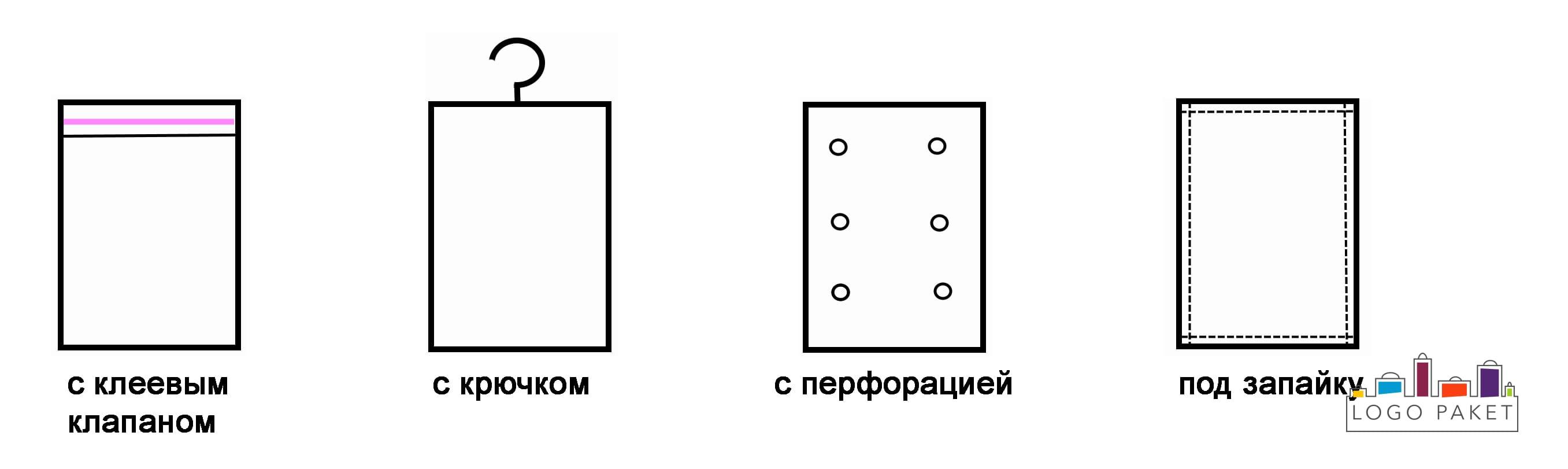 Виды пакетов для  упаковки текстильных изделий инфографика