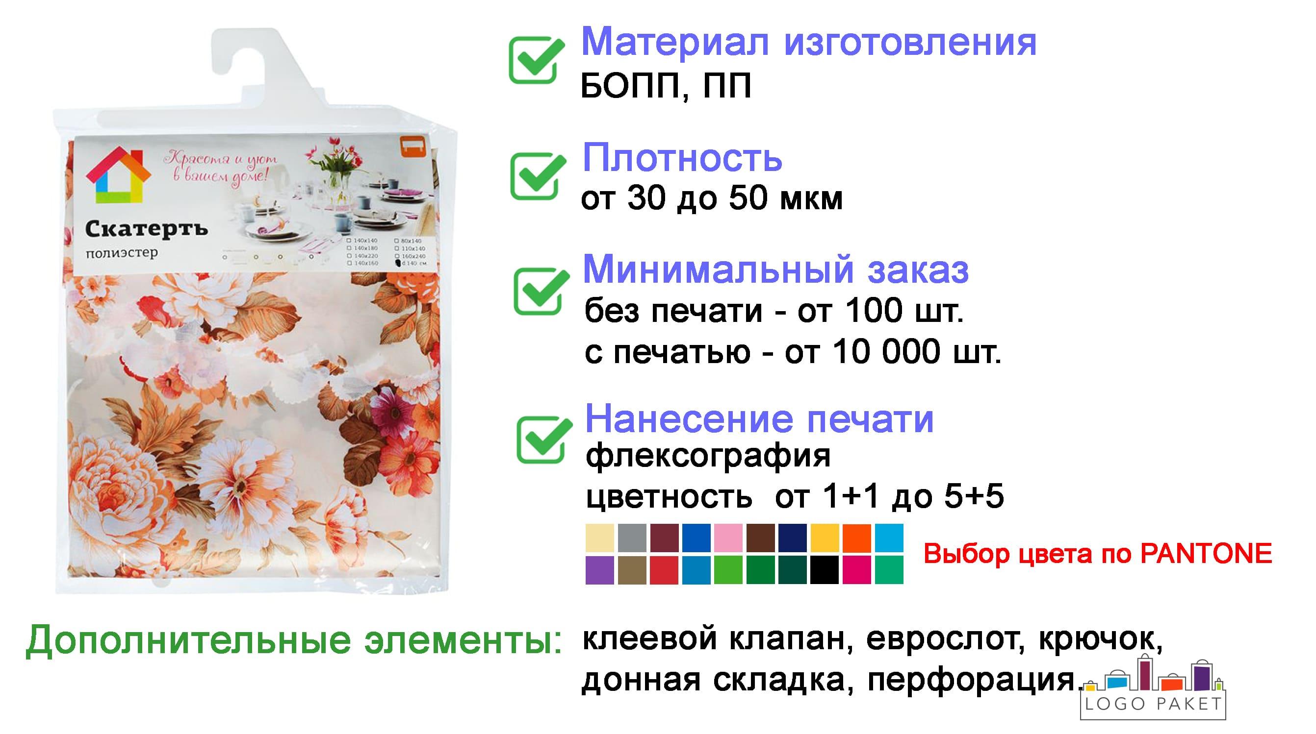Брендированные пакеты для упаковки текстильных изделий инфографика