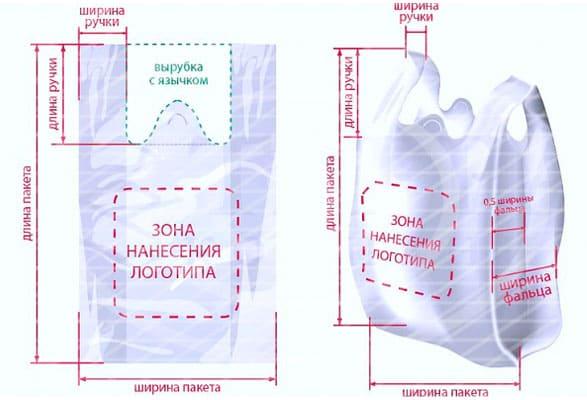Пакет майка с логотипом схема, показана зона для нанесения логотипа