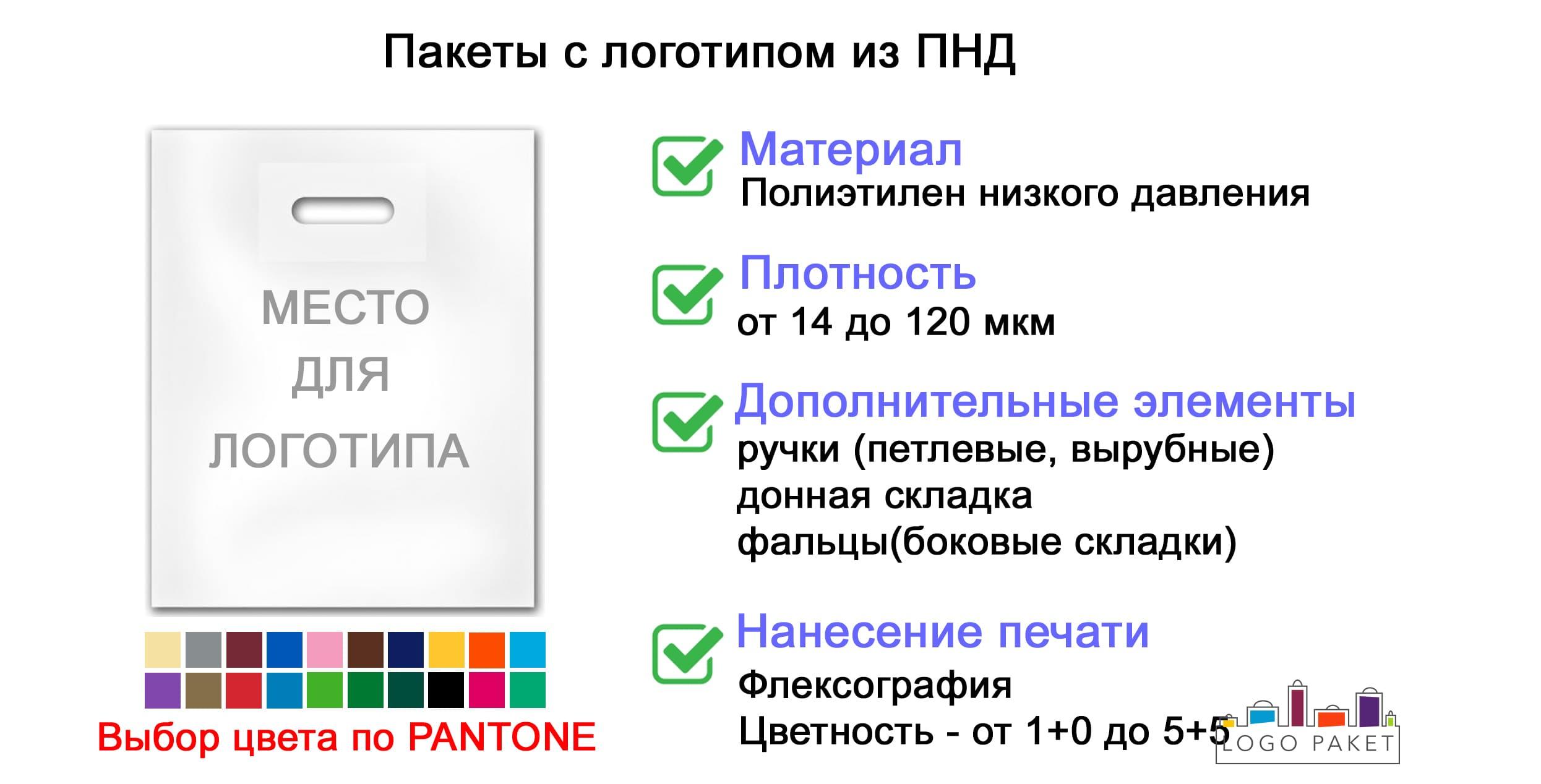 Пакеты ПНД с логотипом инфографика