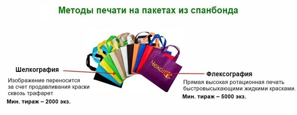 инфографика печать логотипа на сумках