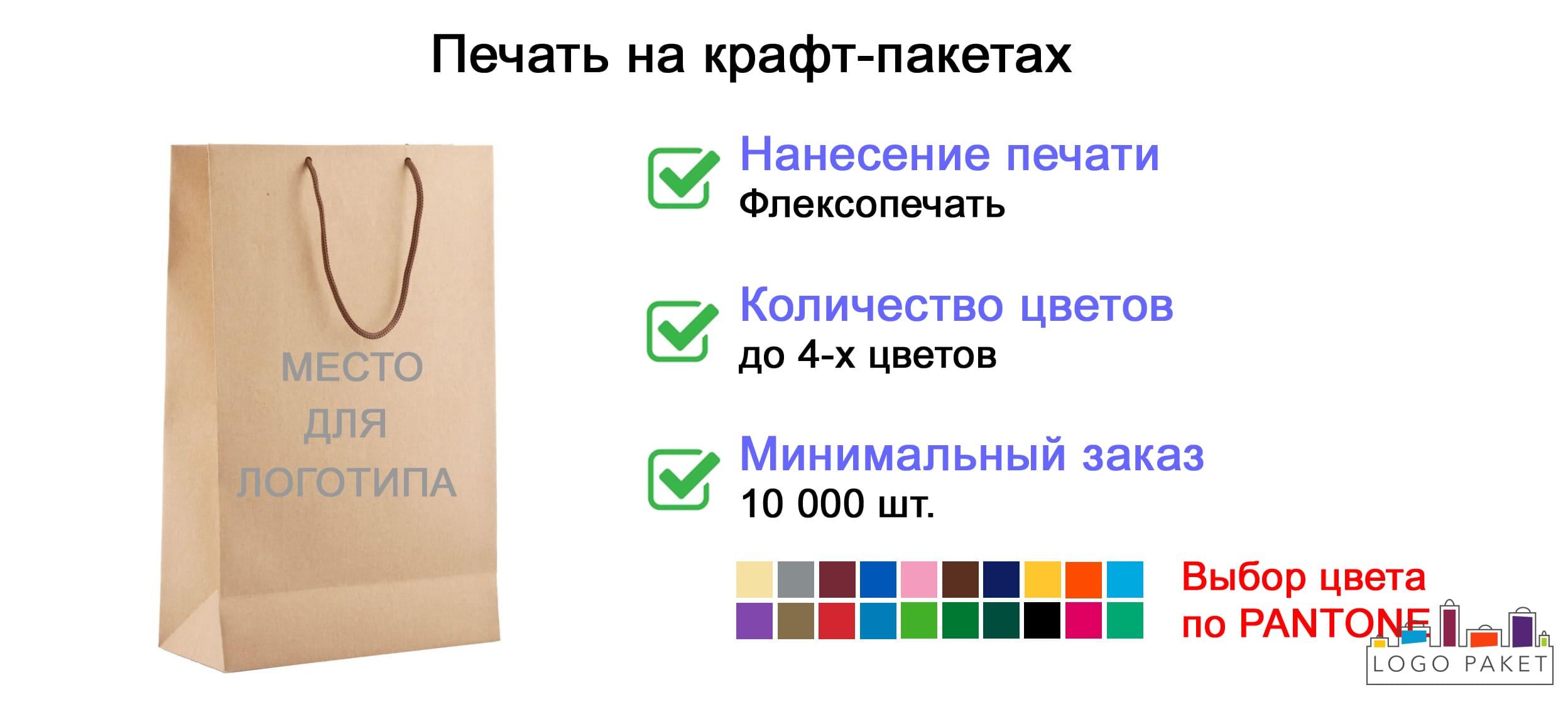 Печать на крафт-пакетах инфографика