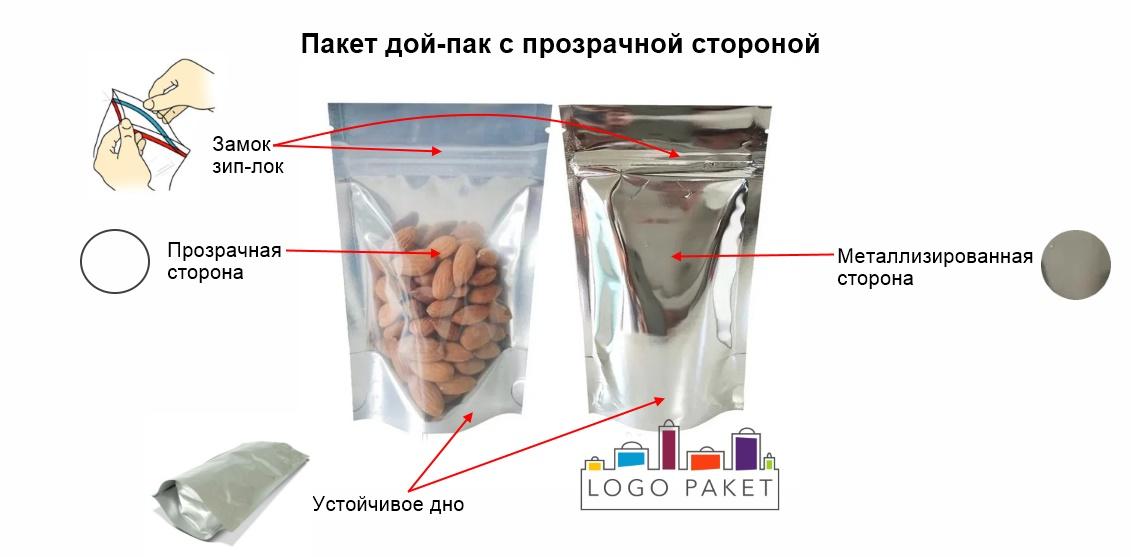 Пакет дой пак металлизированный инфографика
