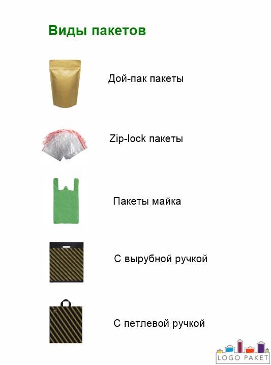 инфографика по видам пакетов