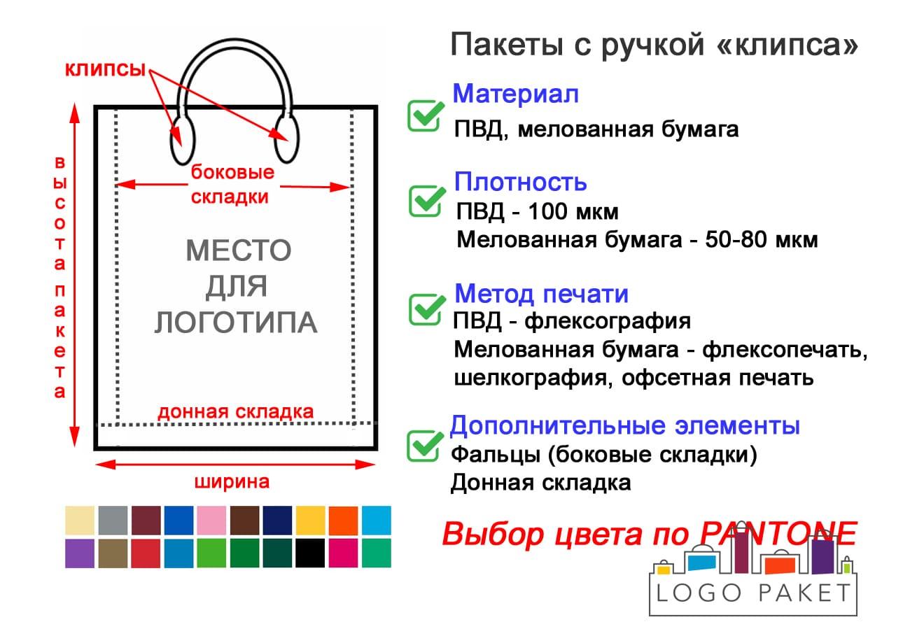 Пакет-клипса инфографика