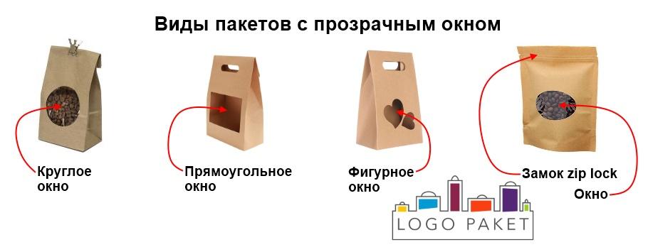 Инфографика Виды пакетов с окном