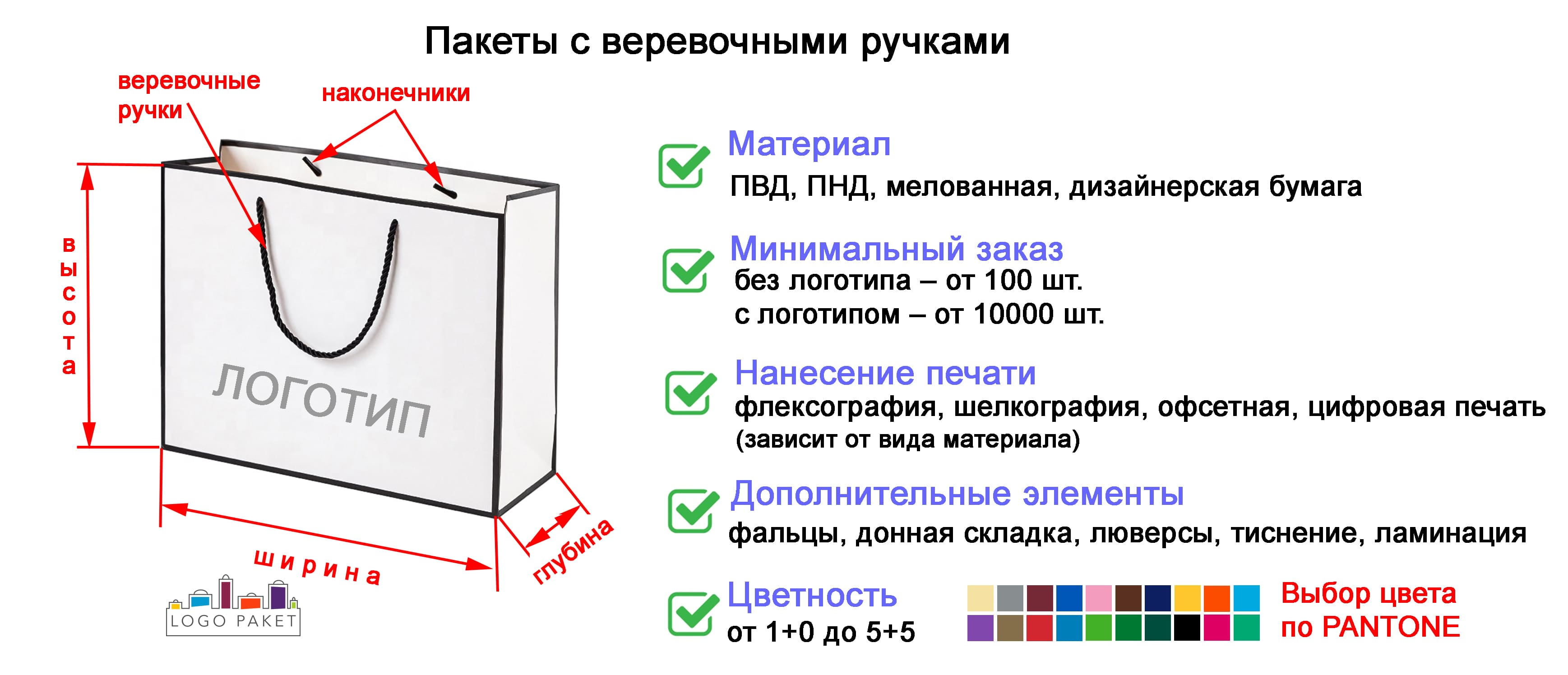 Пакет с веревочными ручками инфографика
