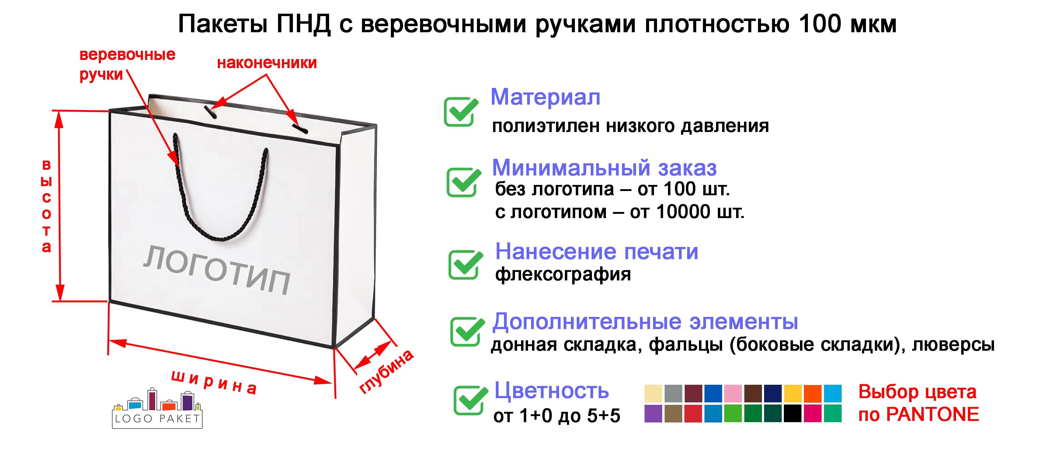 Пакеты ПНД с веревочными ручками инфографика