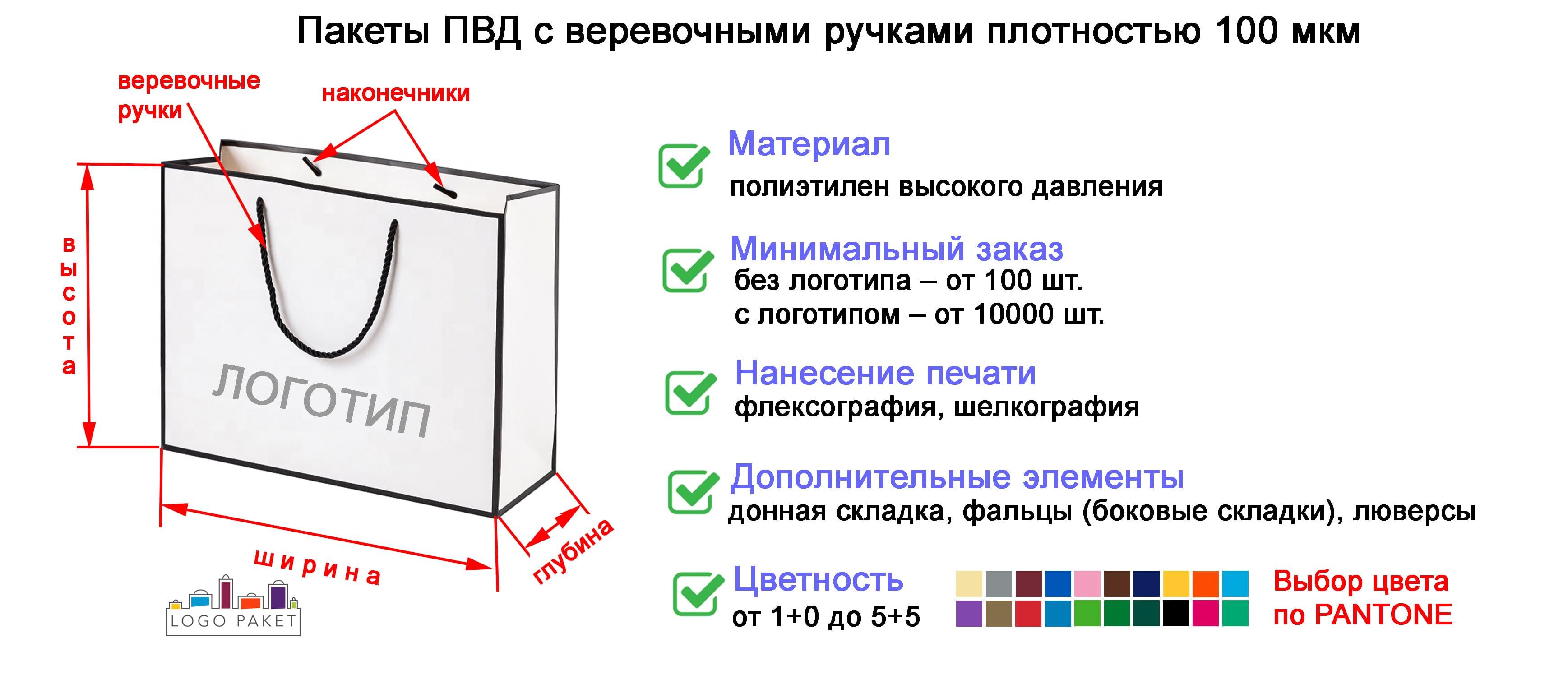 Пакеты ПВД с веревочными ручками инфографика