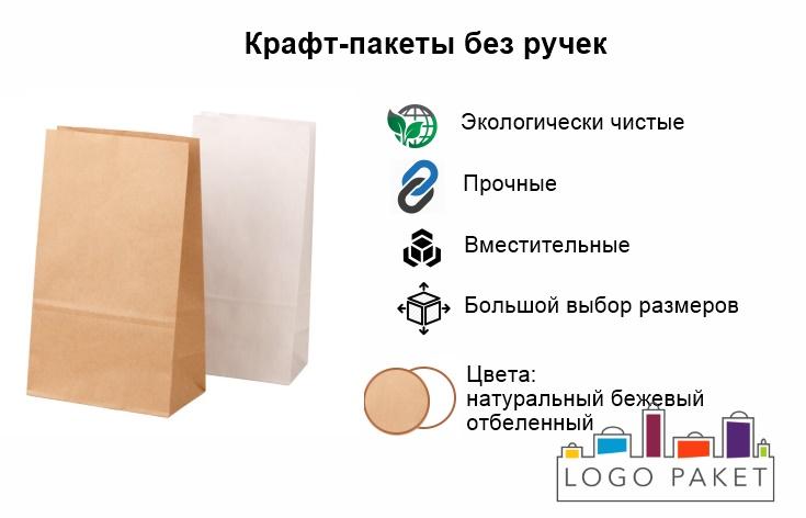 Инфографика крафт-пакеты без ручек