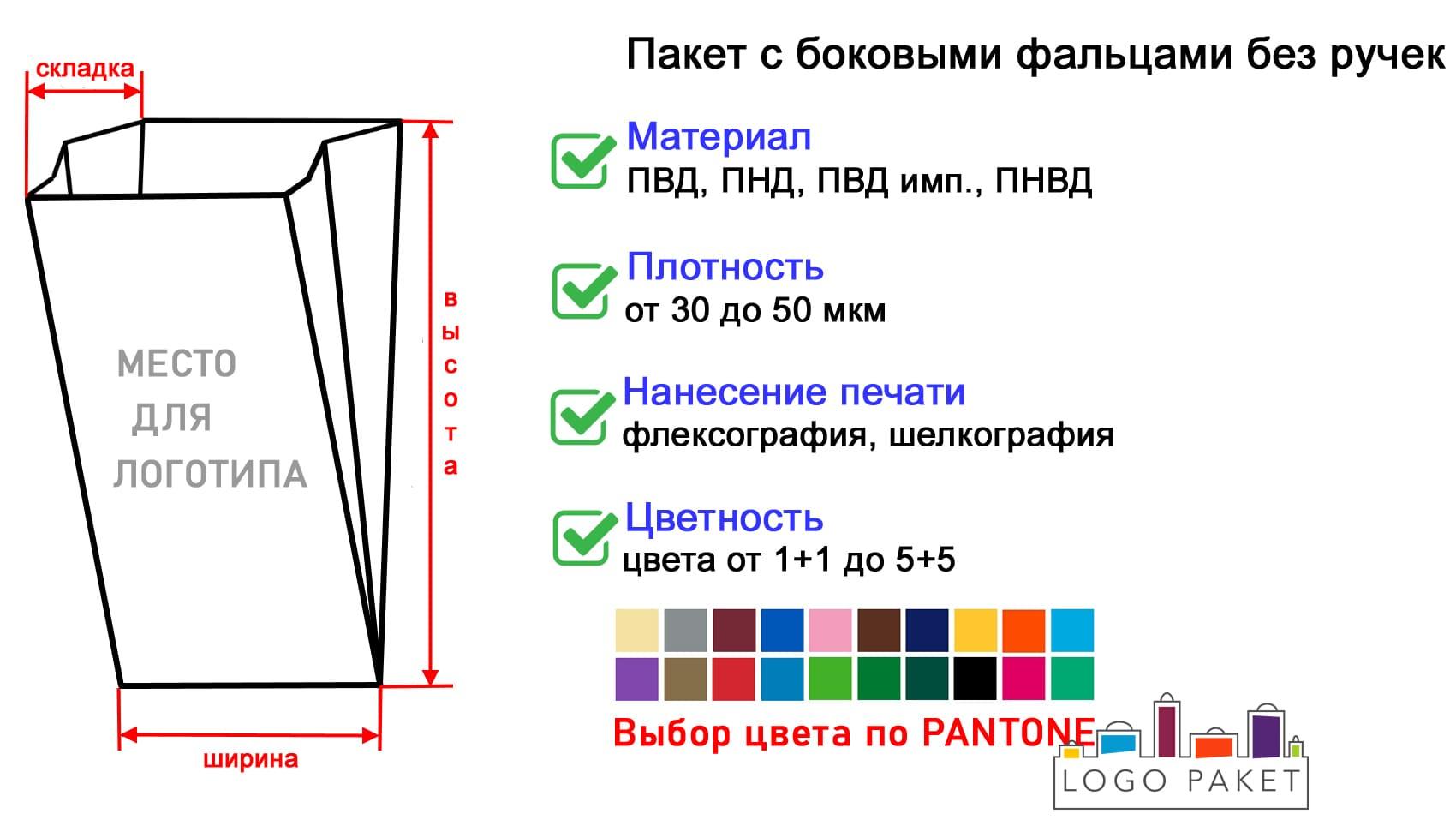 Пакет с боковыми складками без ручек инфографика