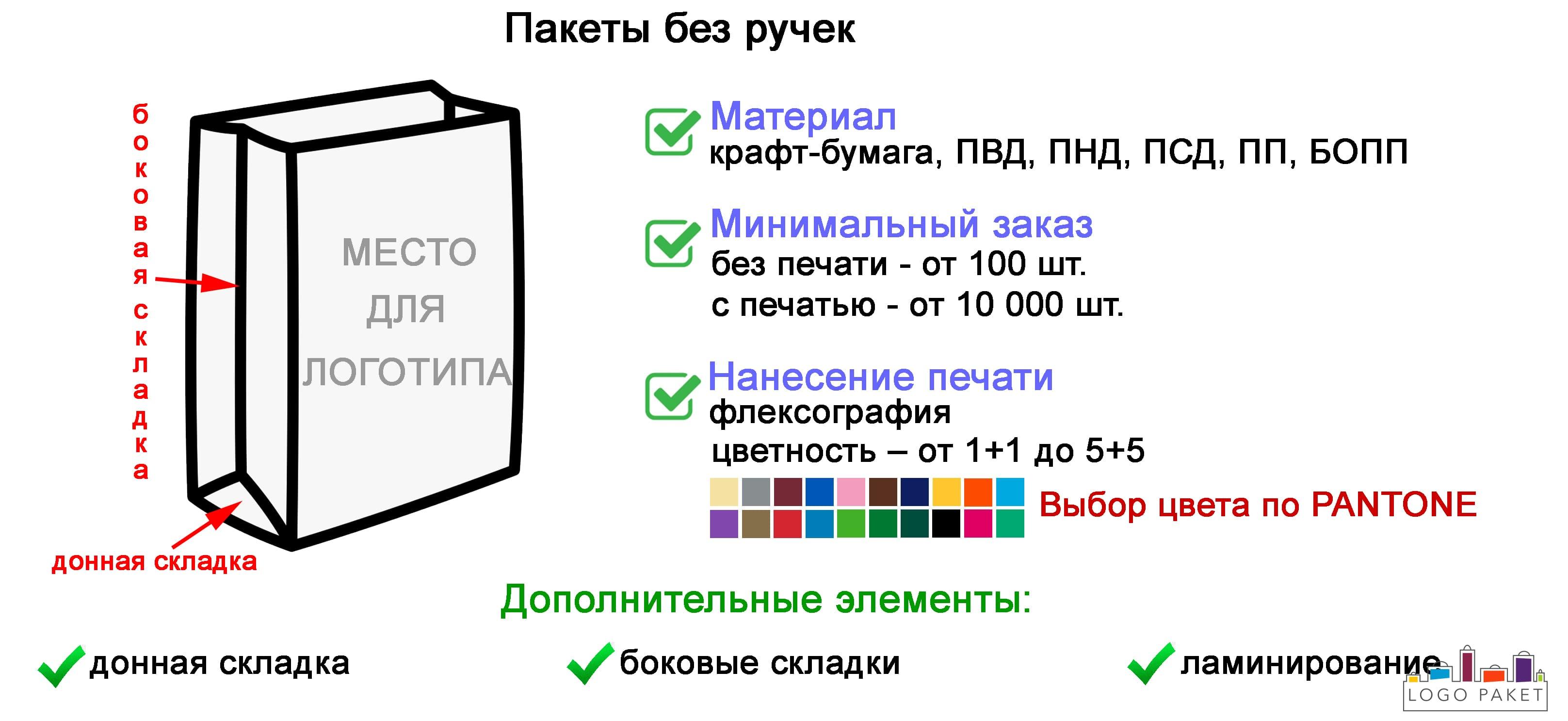 Пакет без ручек инфографика