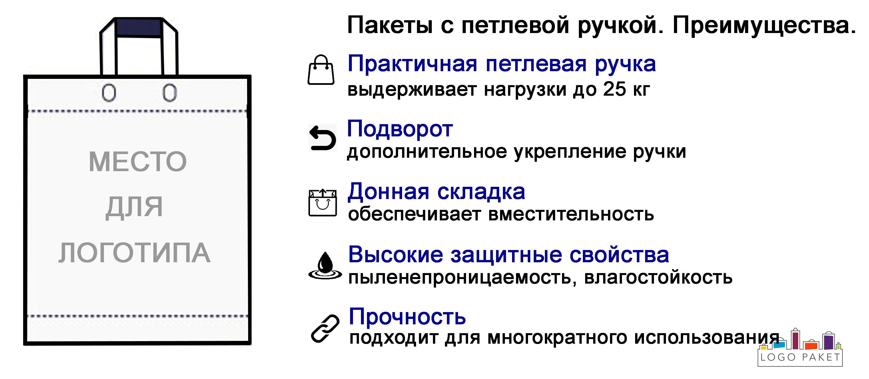 Пакет с петлевой ручкой. Преимущества. Инфографика.