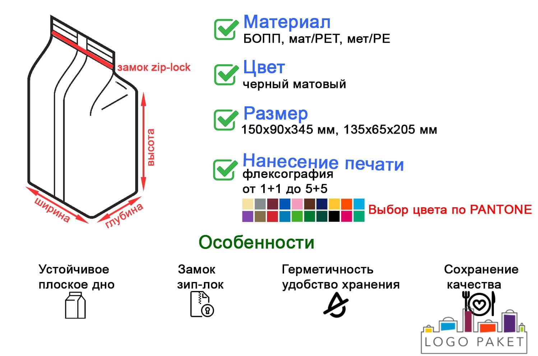 Пакет восьмишовный инфографика