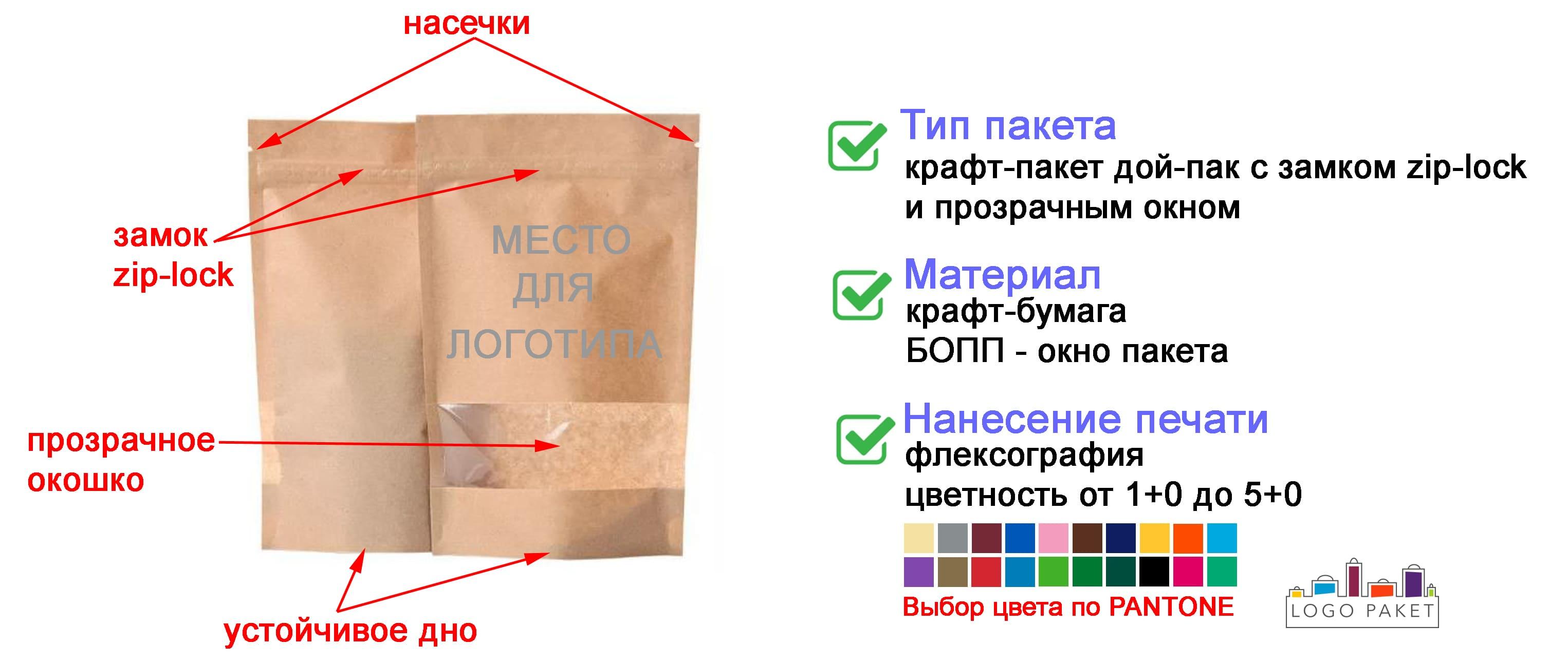 Дой-пак крафт пакеты с прозрачным окном и замком зип-лок инфографика