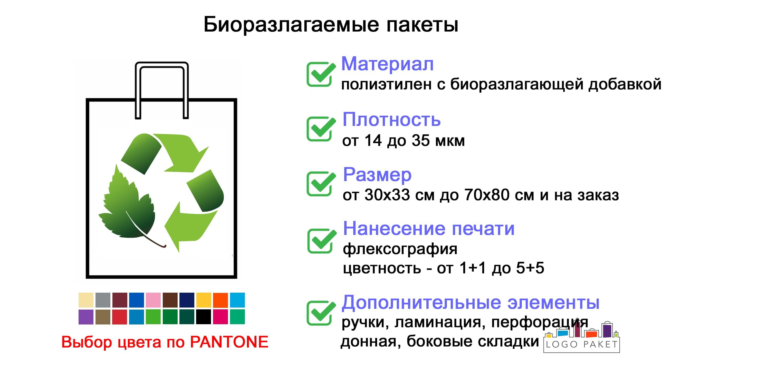Биоразлагаемые пакеты инфографика