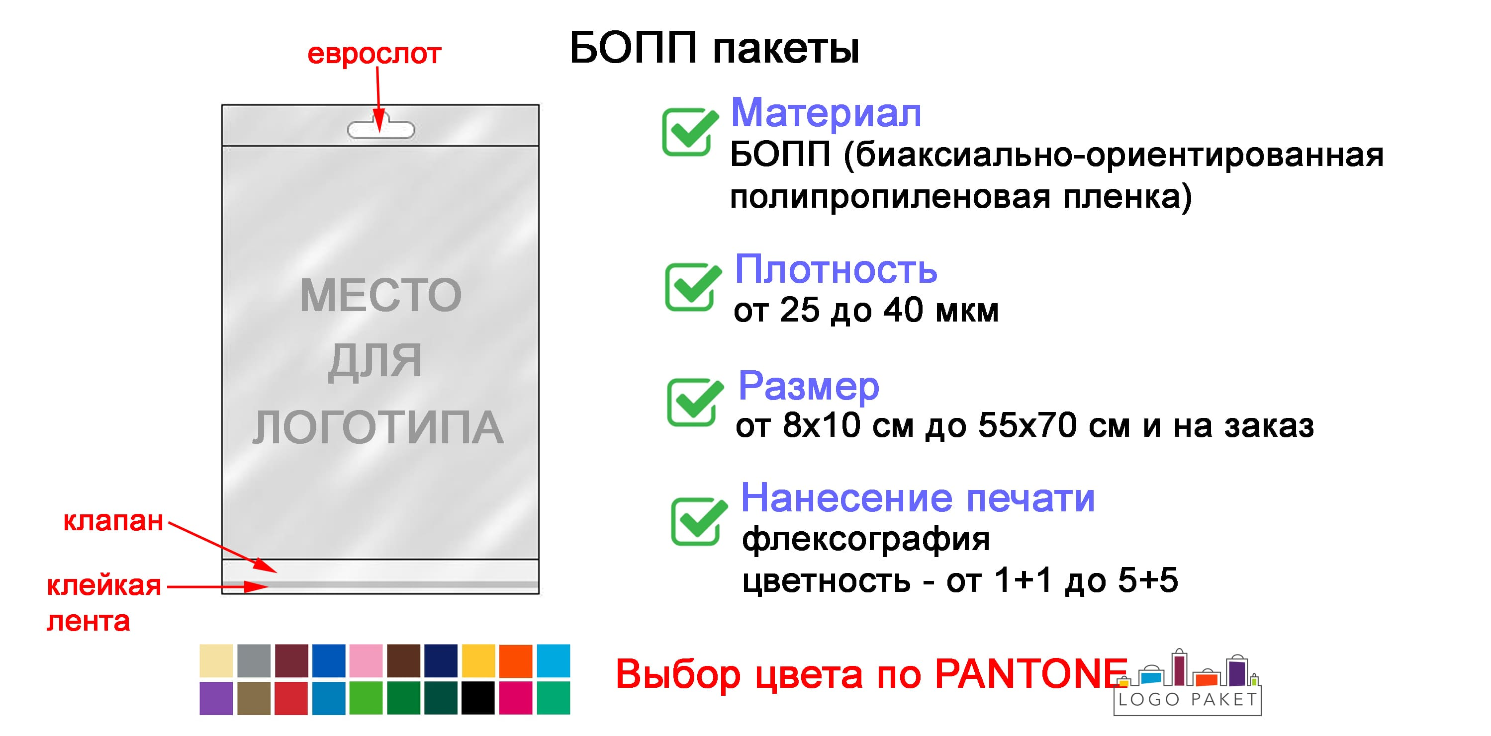 БОПП пакеты инфографика