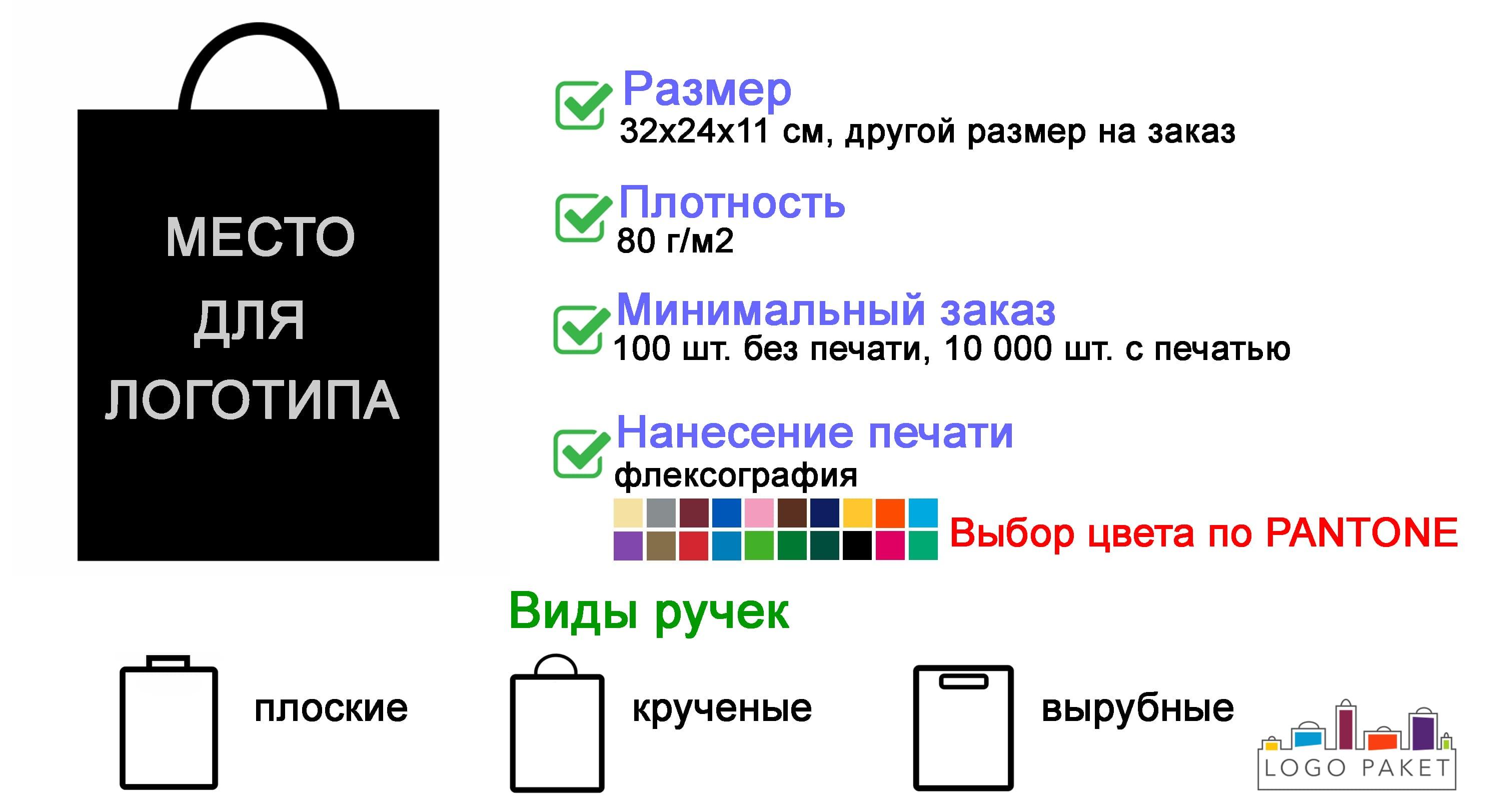 Крафтовые пакеты черные инфографика