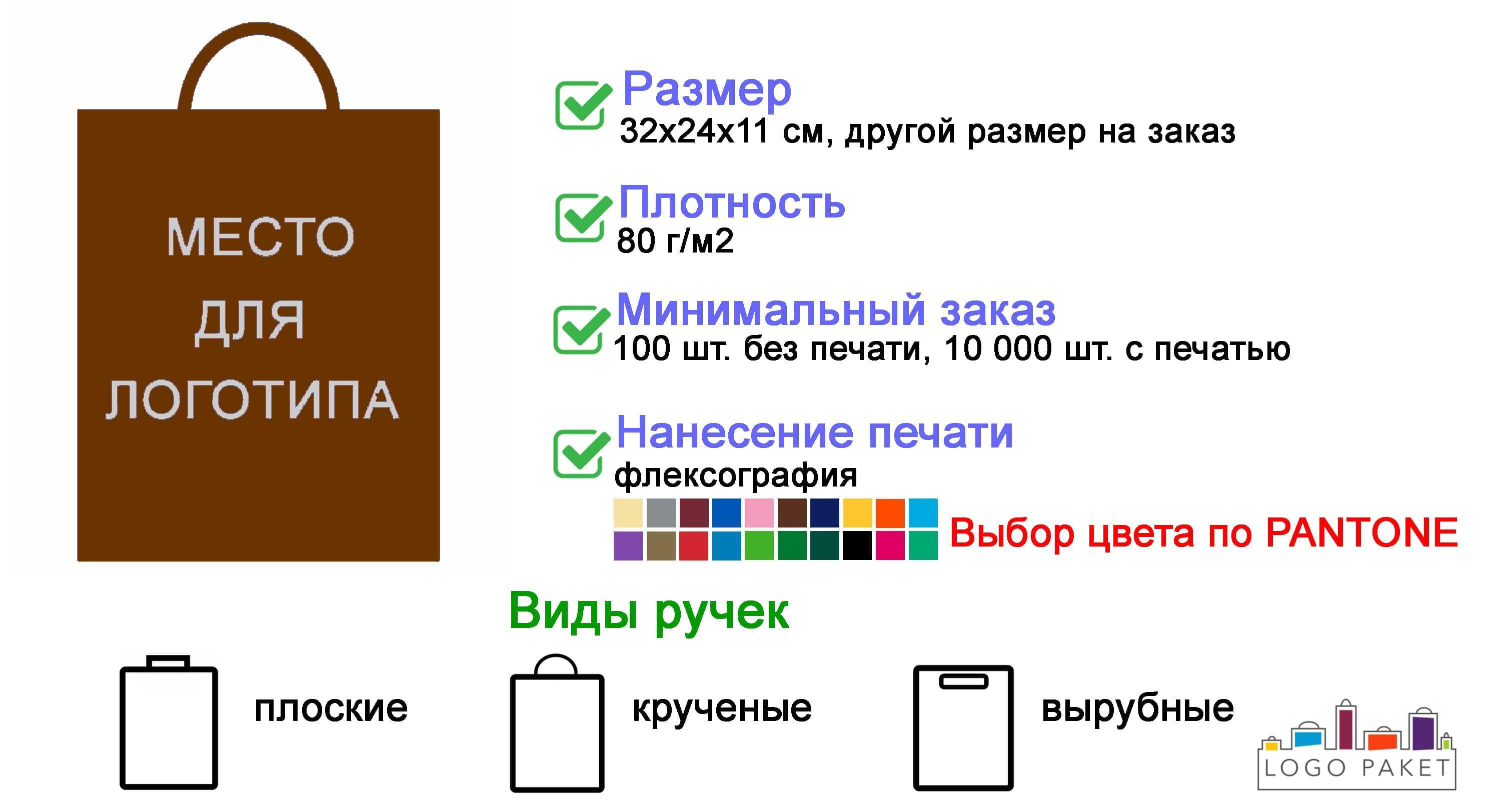 Крафтовые пакеты шоколад инфографика