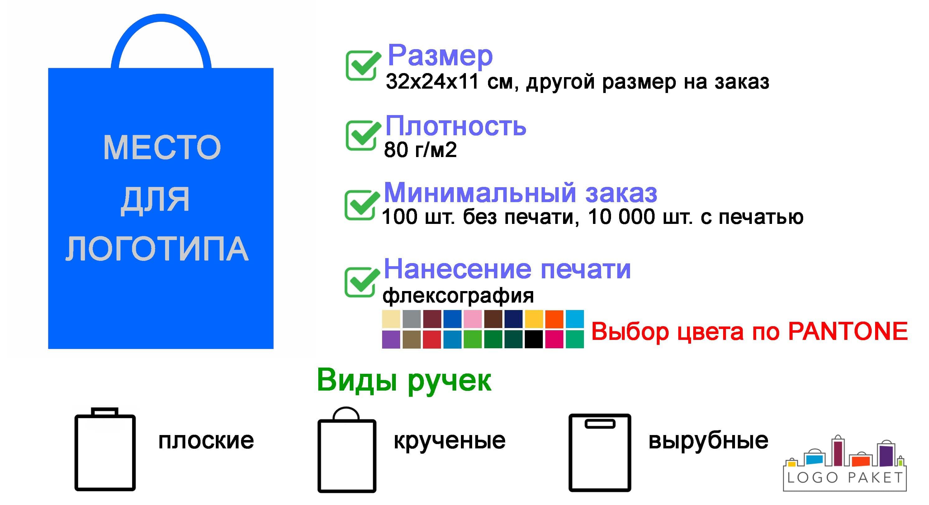 Крафтовые пакеты голубые инфографика