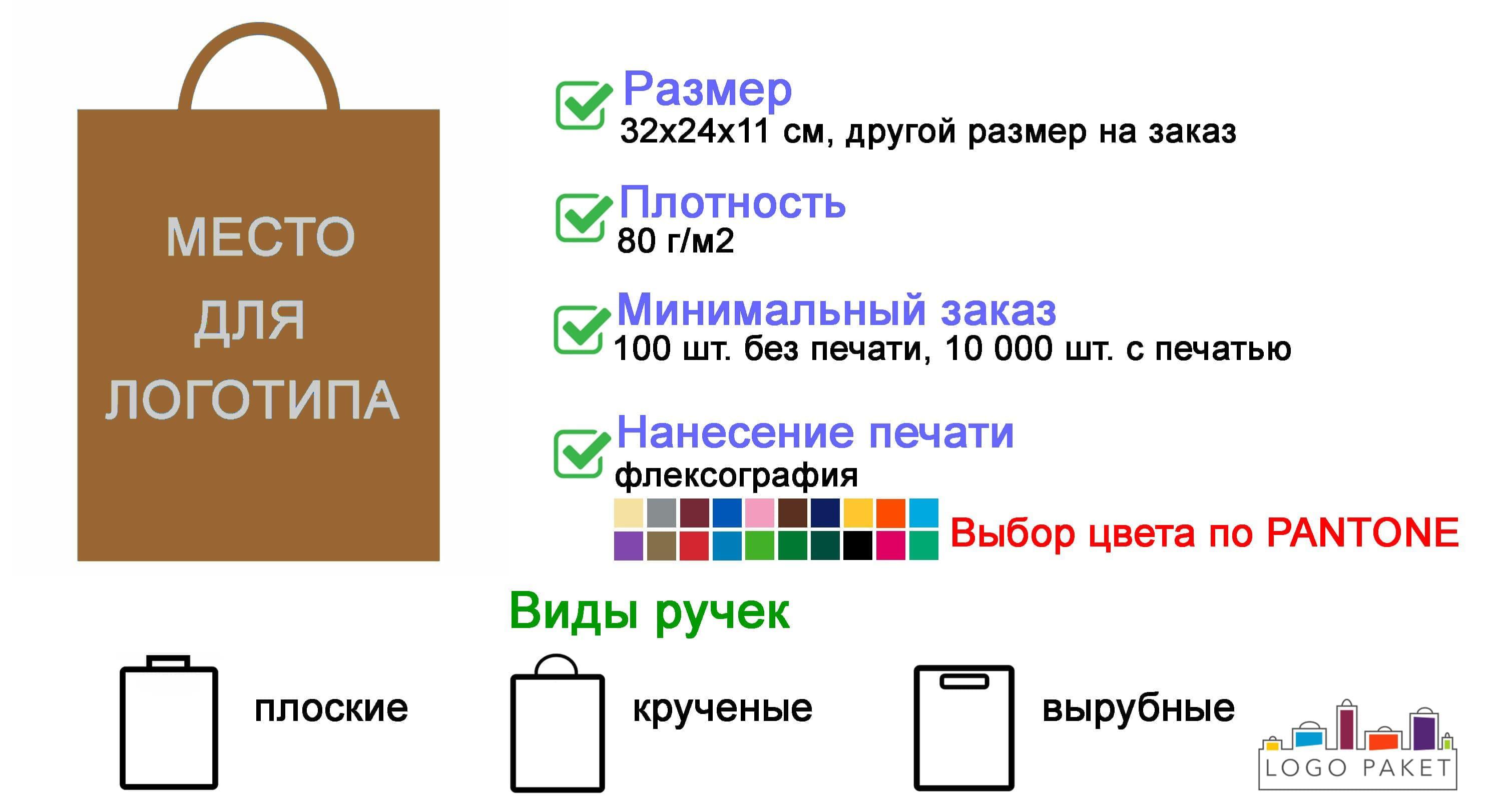 Крафтовые пакеты капучино инфографика