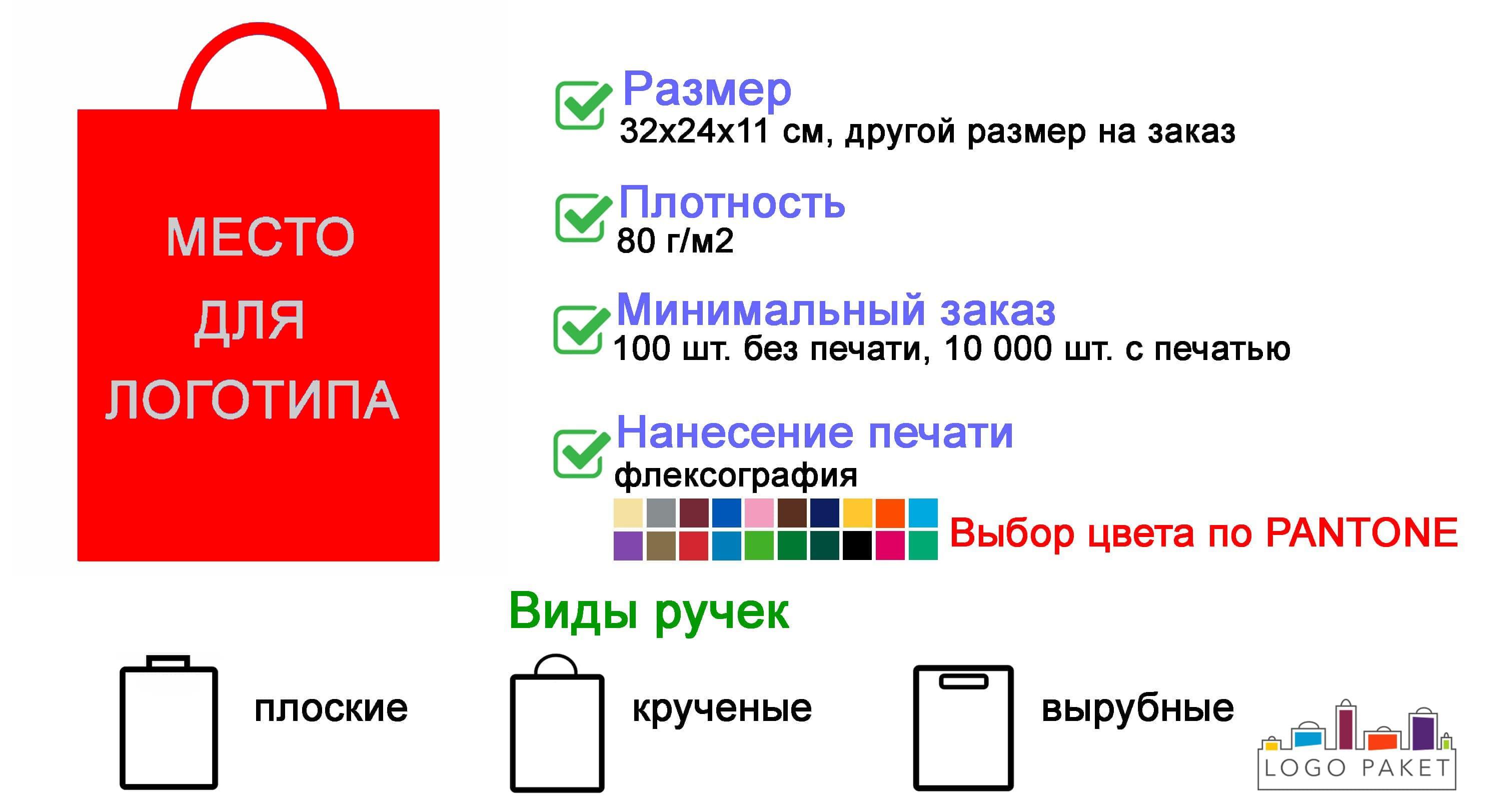 Крафтовые пакеты красные инфографика
