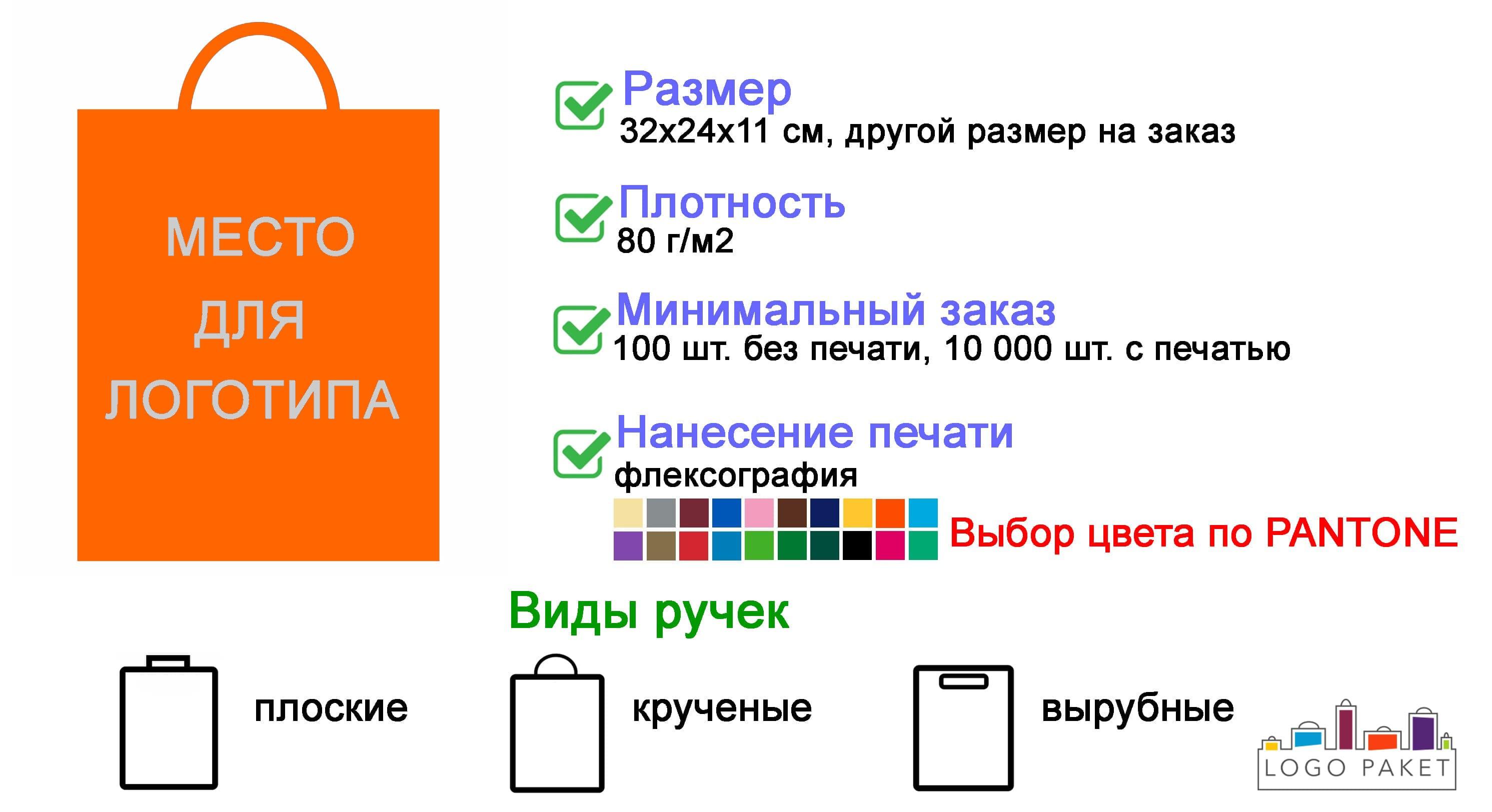 Крафтовые пакеты оранжевые инфографика