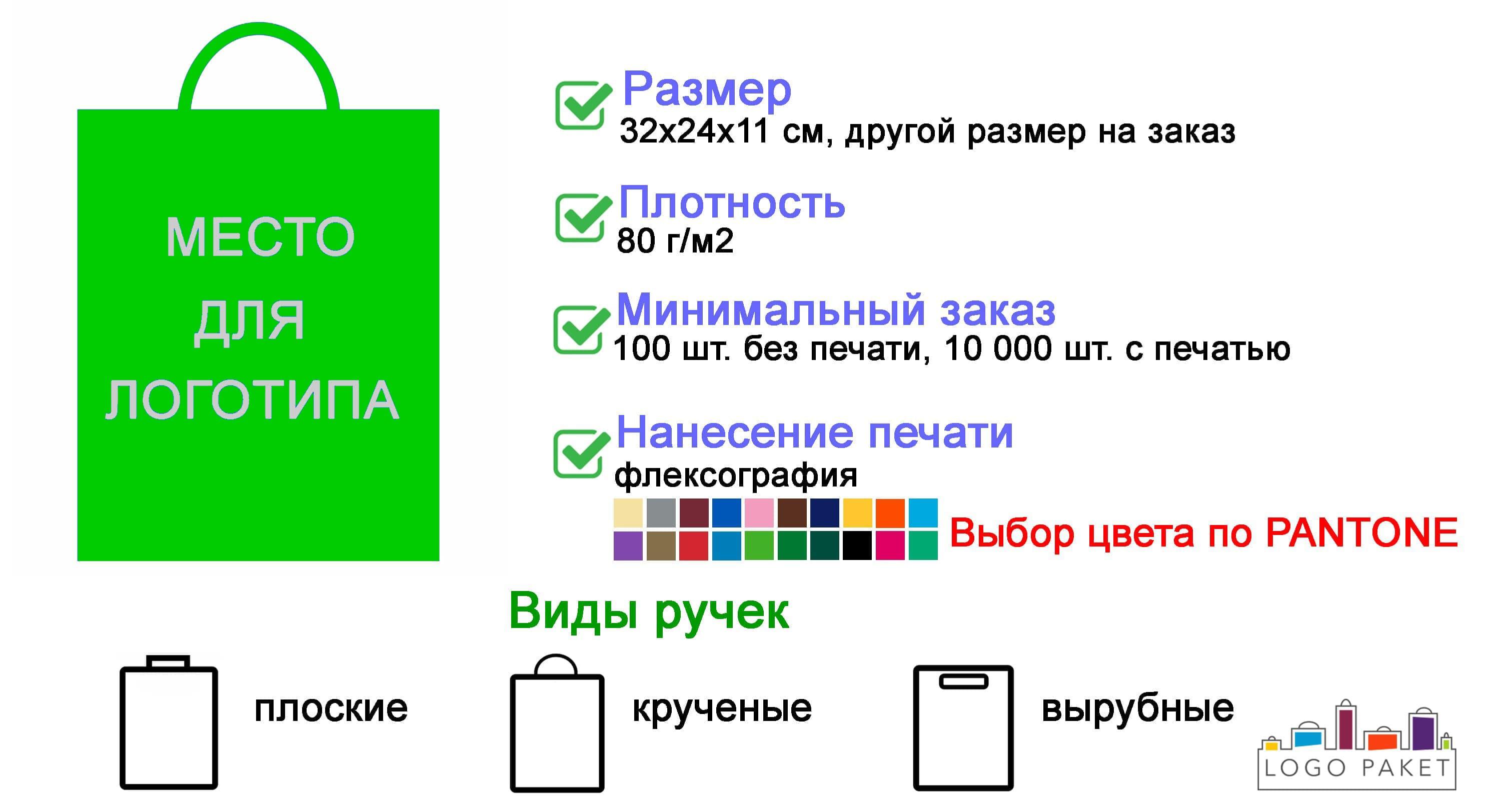 Крафтовые пакеты зеленые инфографика