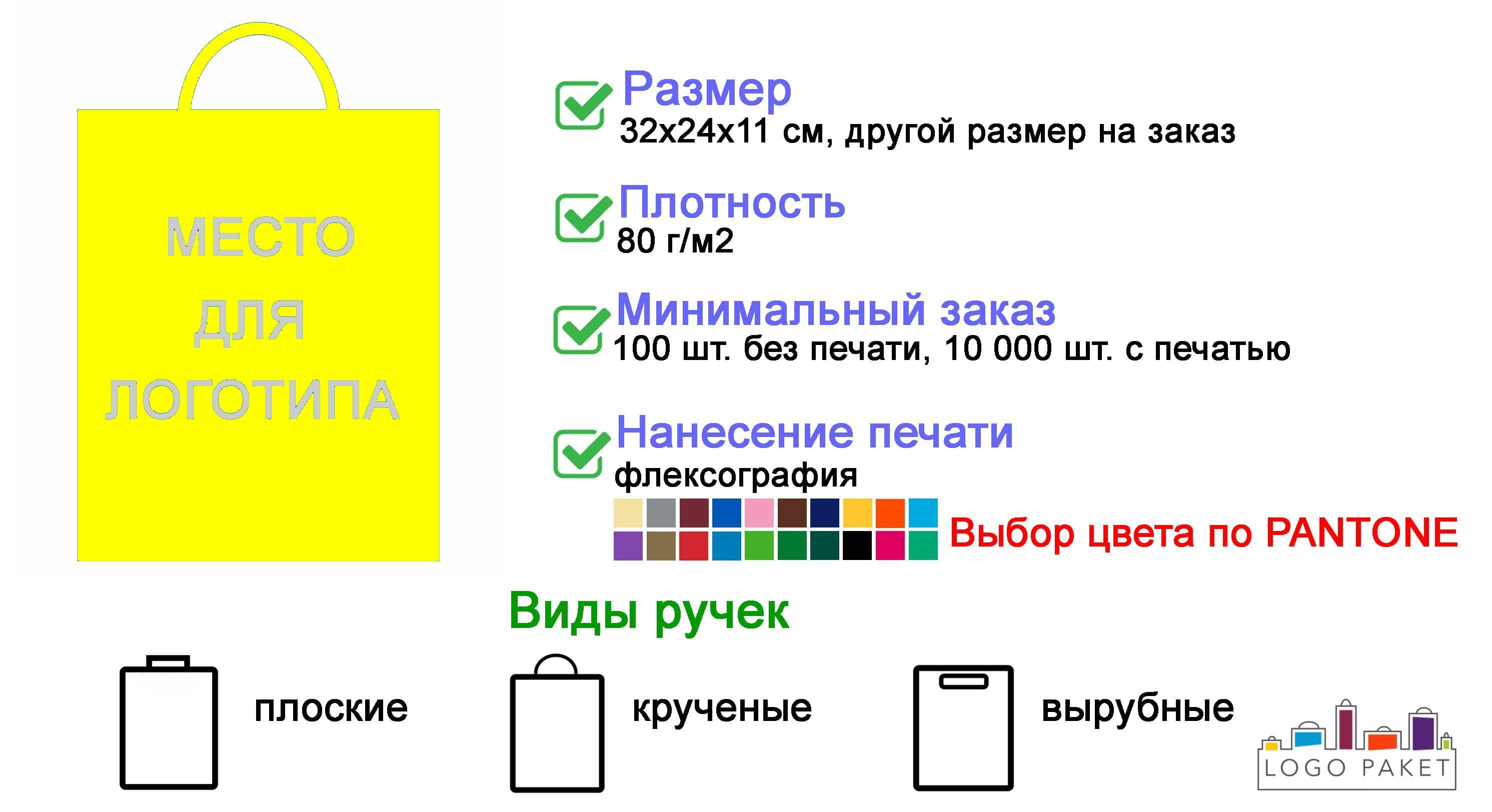 Крафтовые пакеты желтые инфографика