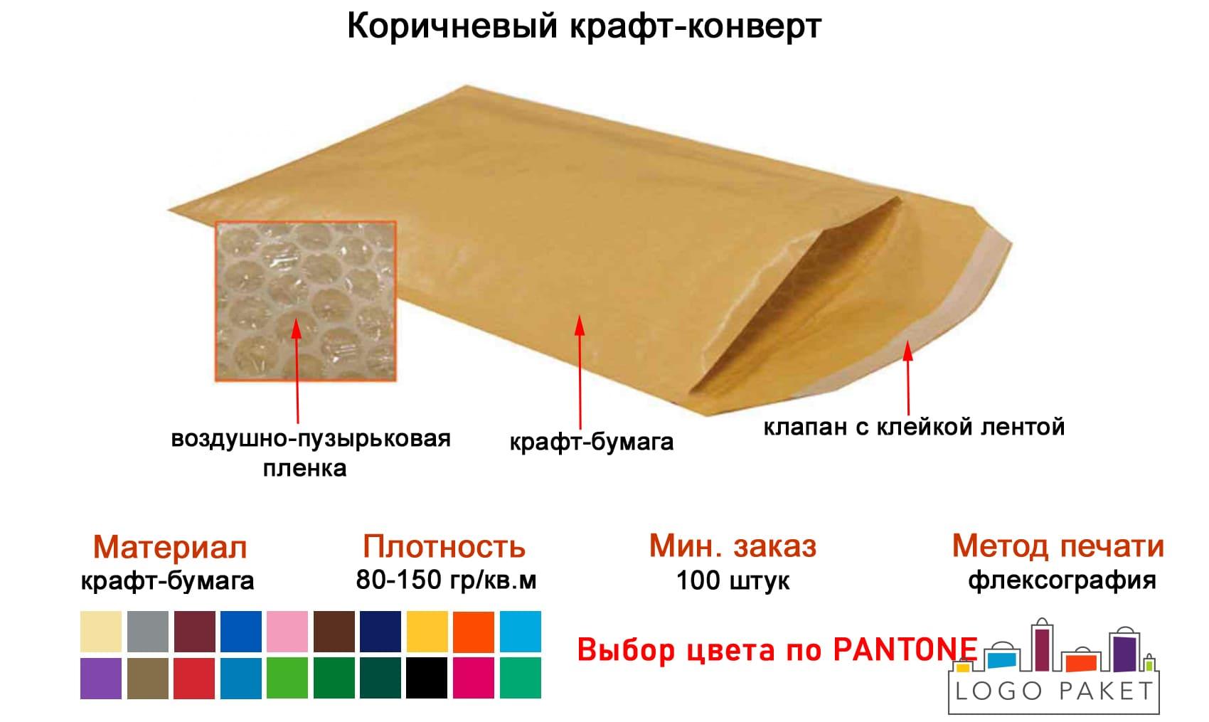 Коричневый конверт крафт 170х200 инфографика