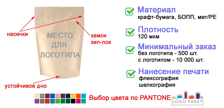 Дой-пак крафт пакеты трехслойные с замком зип-лок инфографика