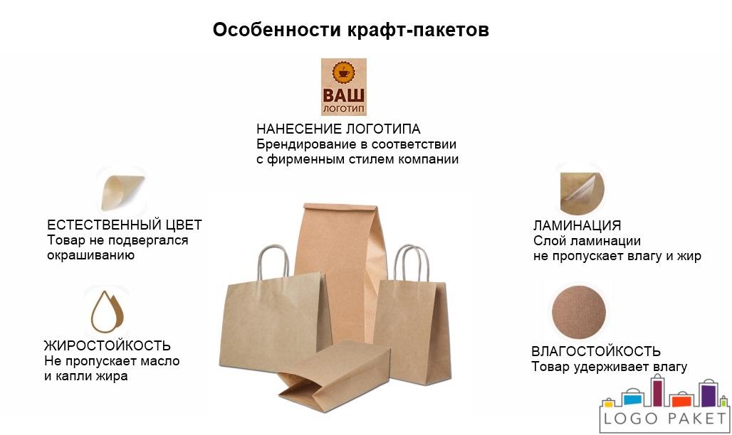 Инфографика особенности Клафт-пакетов