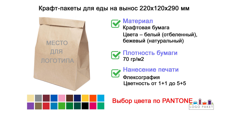 Крафт-пакет для еды на вынос инфографика