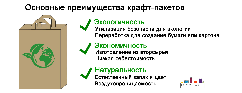 Крафт пакеты с логотипом, преимущества. Инфографика.