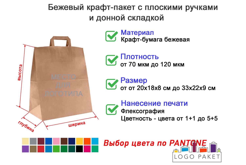 Бежевый крафт-пакет с плоскими ручками инфографика