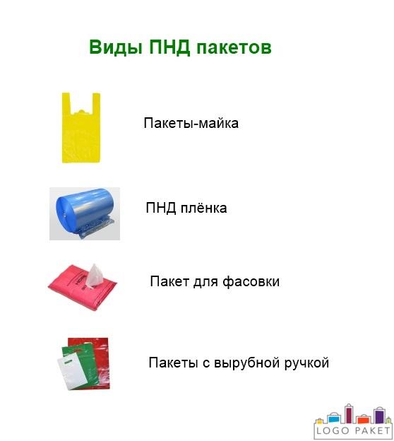 Пакеты ПНД