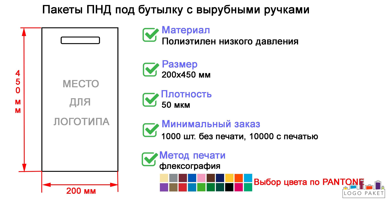 Пакеты ПНД под бутылку инфографика