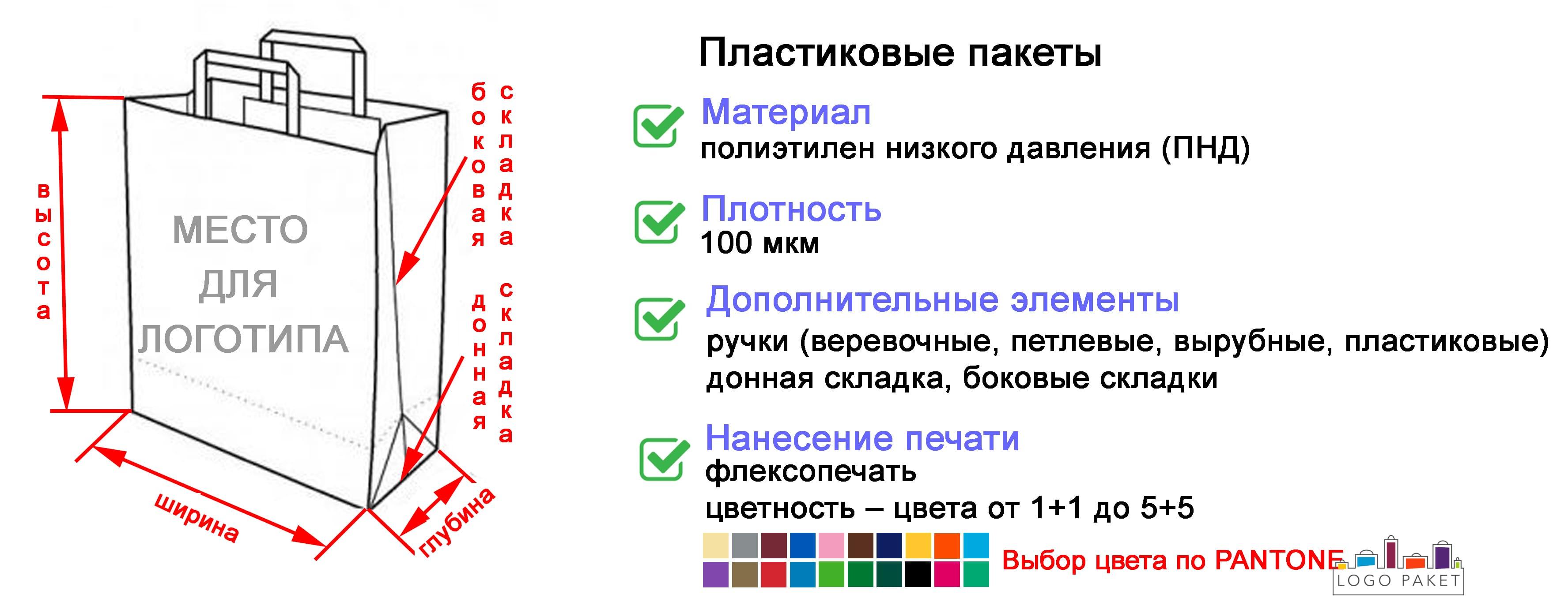 Пластиковые пакеты ПНД инфографика