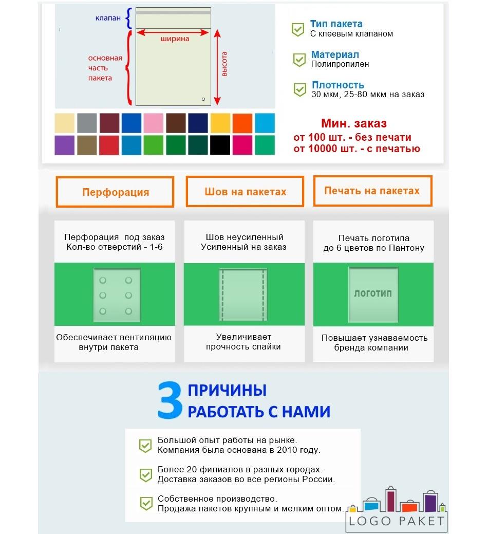 ПП пакет инфографика