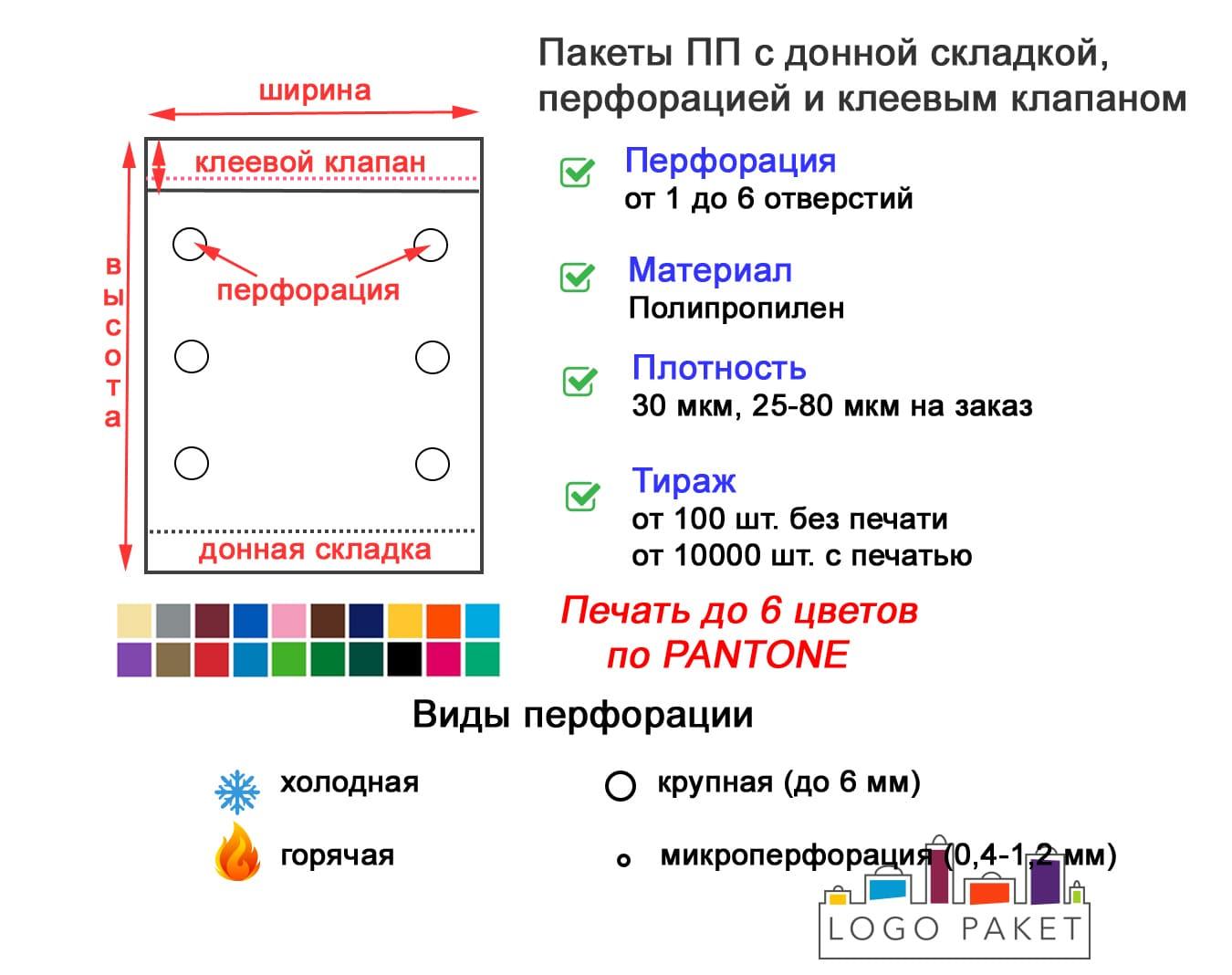 ПП пакет с перфорацией инфографика