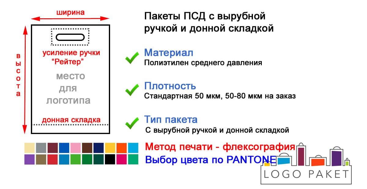 Пакет ПСД с вырубной ручкой и донной складкой инфографика