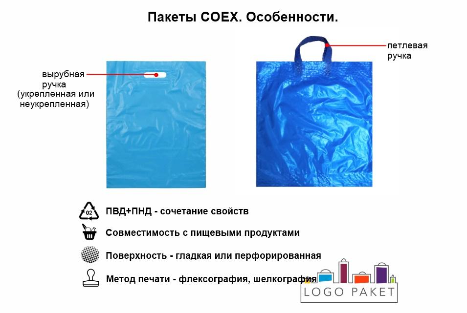 Инфографика пакеты COEX