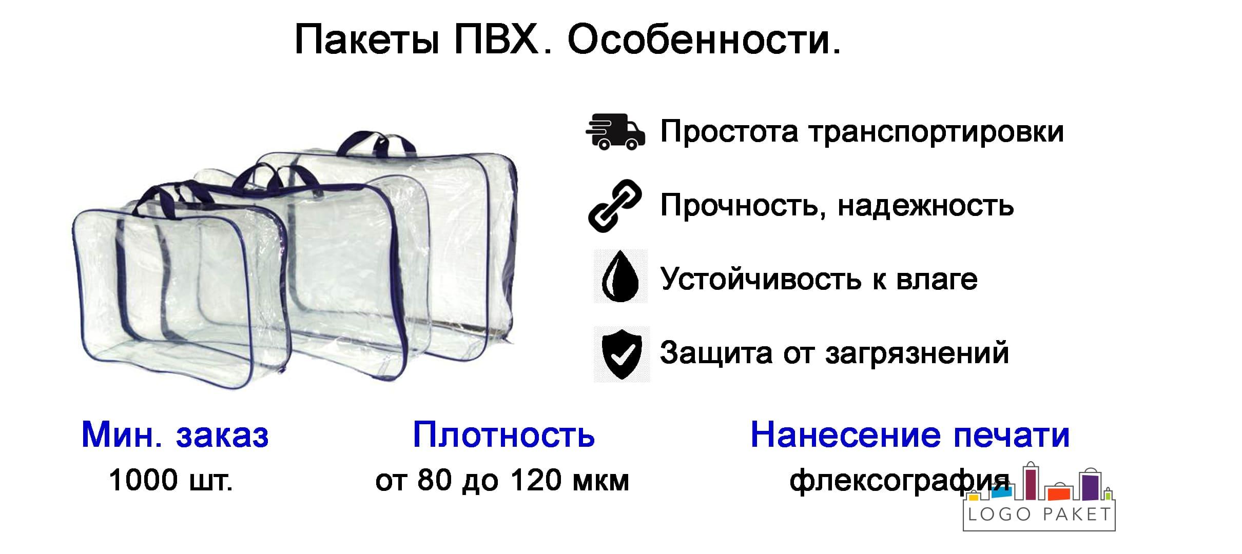 Пакеты ПВХ инфографика